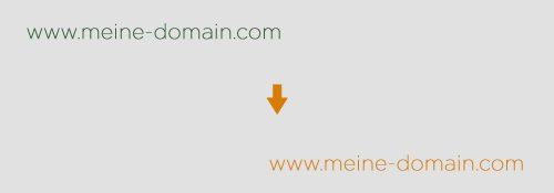 Eine Domain zu einem neuen Hoster ziehen