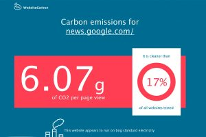 CO2-Produktion Google News