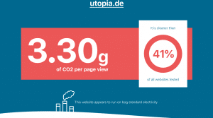 CO2-Emissionen Webseite utopia.de