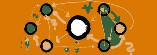 Arbeitsabläufe organisieren, Arbeitsabläufe planen Na gut, aber wie soll das gehen?